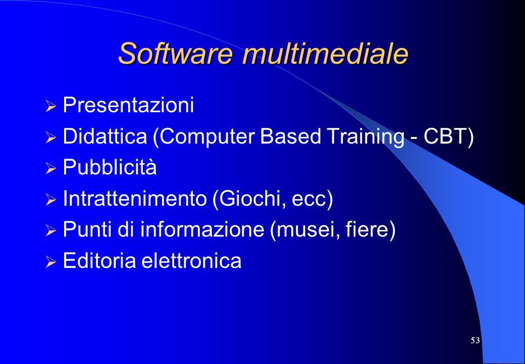 53 Software multimediale Presentazioni Didattica (Computer Based Training - CBT) Pubblicità Intrattenimento (Giochi, ecc) Punti di informazione (musei