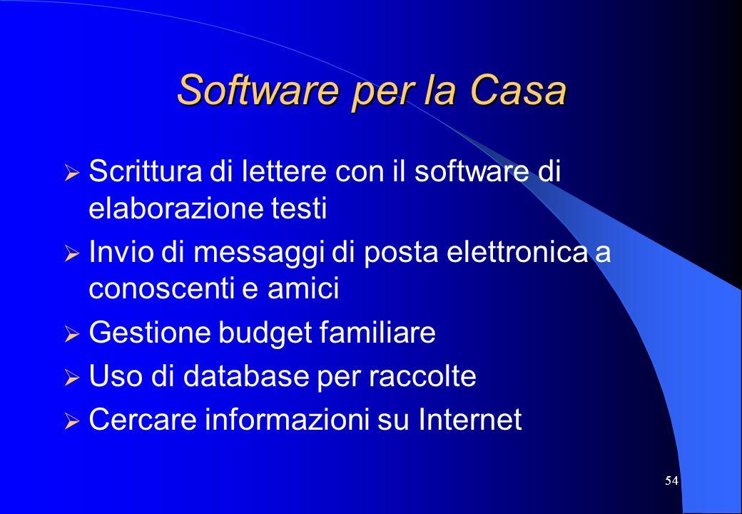 54 Software per la Casa Scrittura di lettere con il software di elaborazione testi Invio di messaggi di posta elettronica a conoscenti e amici Gestion