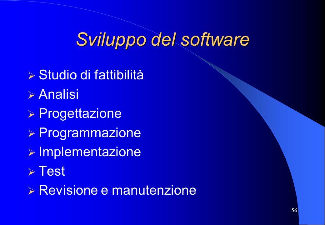 56 Sviluppo del software Studio di fattibilità Analisi Progettazione Programmazione Implementazione Test Revisione e manutenzione