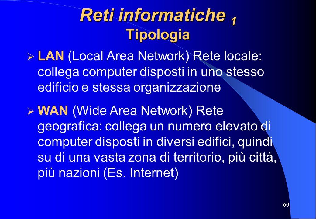 60 Reti informatiche 1 Tipologia LAN (Local Area Network) Rete locale: collega computer disposti in uno stesso edificio e stessa organizzazione WAN (W