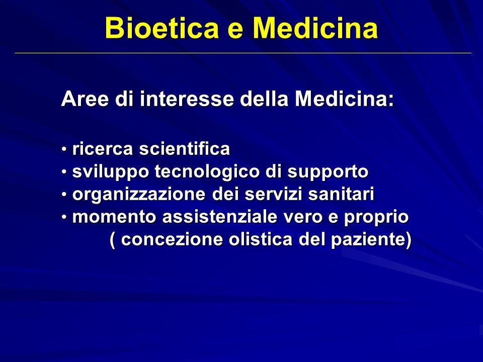 Aree di interesse della Medicina: ricerca scientifica ricerca scientifica sviluppo tecnologico di supporto sviluppo tecnologico di supporto organizzaz
