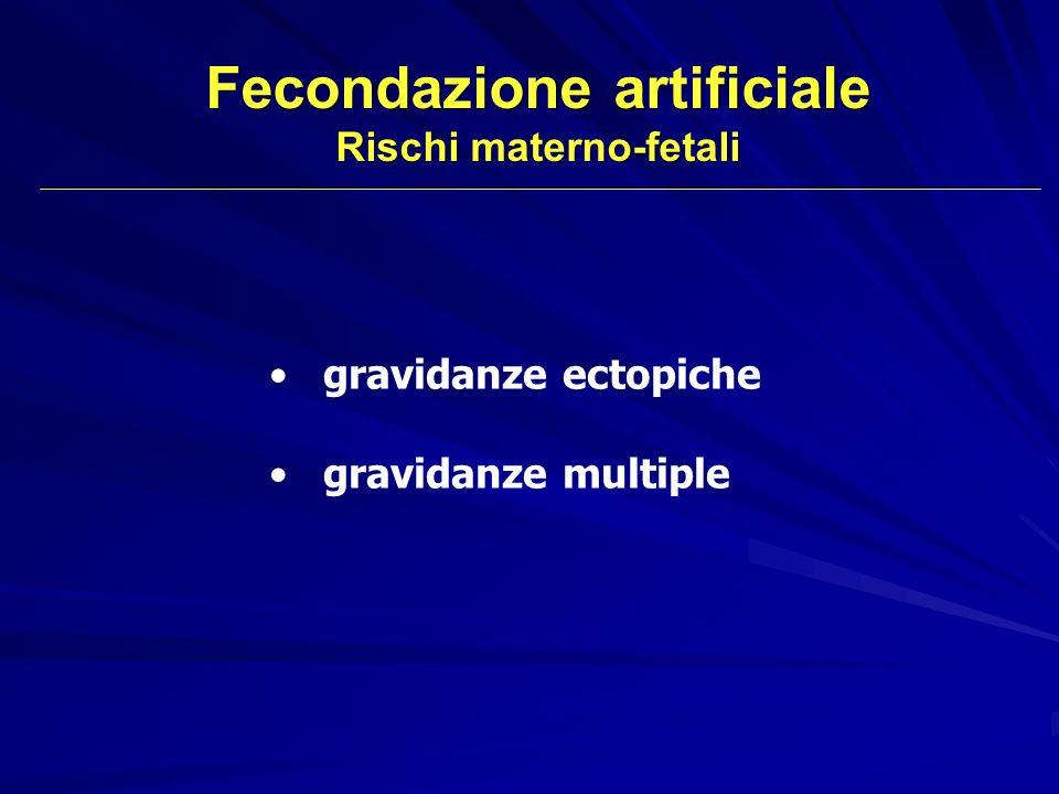 Fecondazione artificiale Rischi materno-fetali gravidanze ectopiche gravidanze multiple