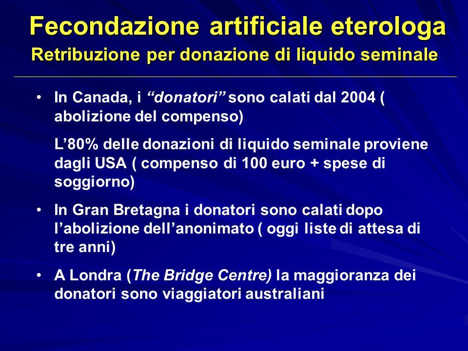 Fecondazione artificiale eterologa Retribuzione per donazione di liquido seminale In Canada, i donatori sono calati dal 2004 ( abolizione del compenso