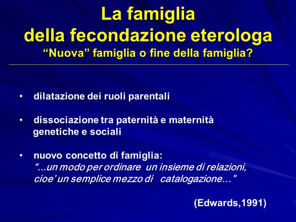 La famiglia della fecondazione eterologa Nuova famiglia o fine della famiglia? dilatazione dei ruoli parentali dissociazione tra paternità e maternità