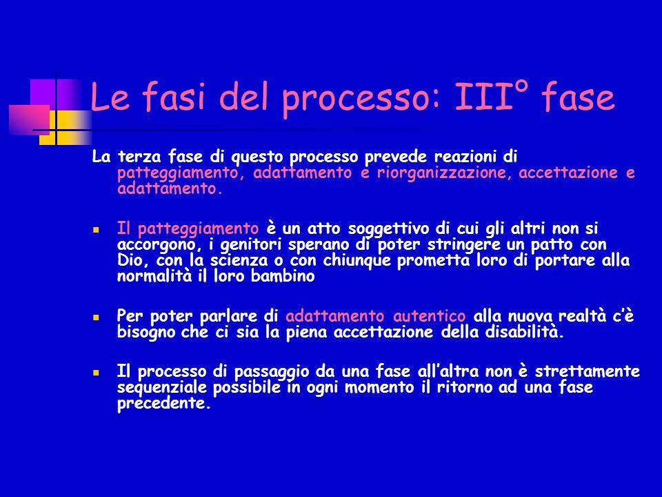 Le fasi del processo: III° fase La terza fase di questo processo prevede reazioni di patteggiamento, adattamento e riorganizzazione, accettazione e adattamento.