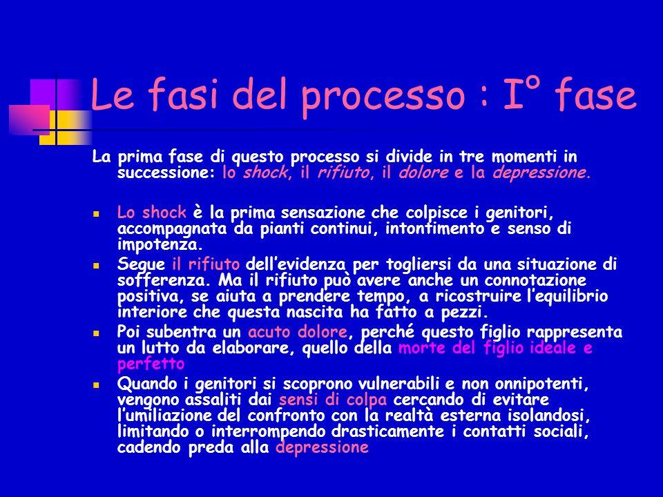 Le fasi del processo : I° fase La prima fase di questo processo si divide in tre momenti in successione: lo shock, il rifiuto, il dolore e la depressione.