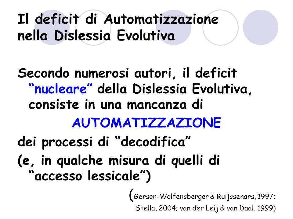 Il deficit di Automatizzazione nella Dislessia Evolutiva Secondo numerosi autori, il deficit nucleare della Dislessia Evolutiva, consiste in una mancanza di AUTOMATIZZAZIONE dei processi di decodifica (e, in qualche misura di quelli di accesso lessicale) ( Gerson-Wolfensberger & Ruijssenars, 1997; Stella, 2004; van der Leij & van Daal, 1999)