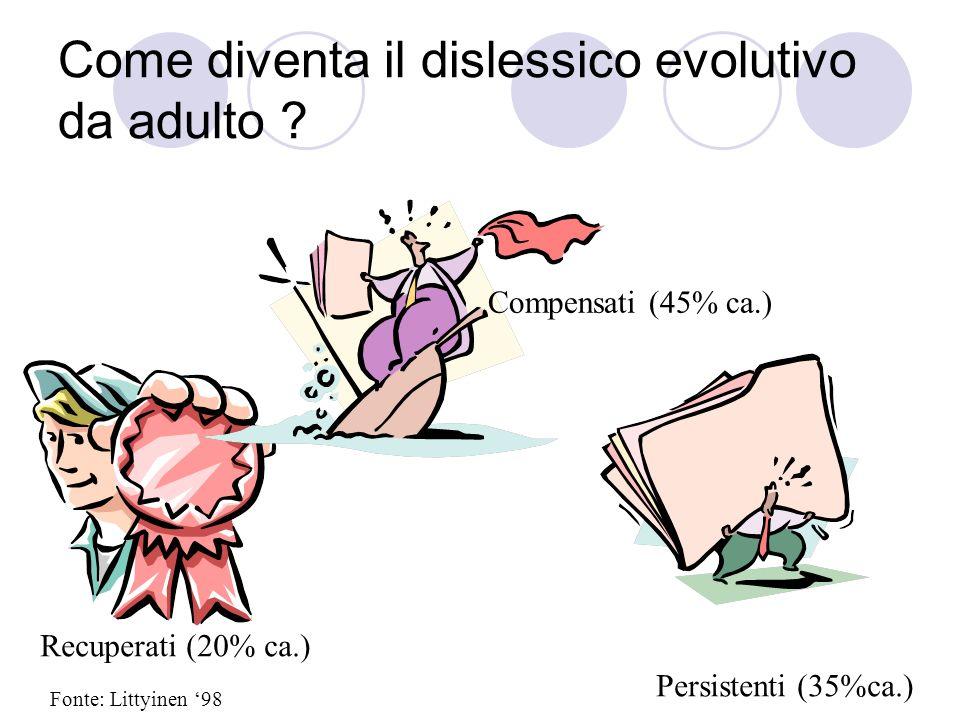 Come diventa il dislessico evolutivo da adulto .