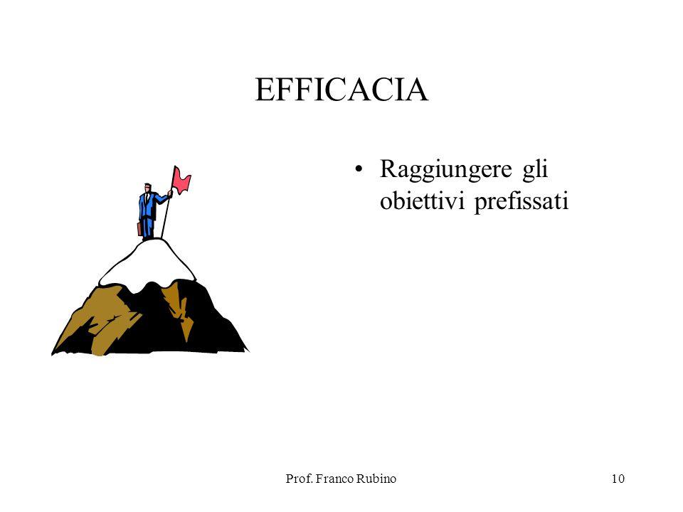 Prof. Franco Rubino10 EFFICACIA Raggiungere gli obiettivi prefissati