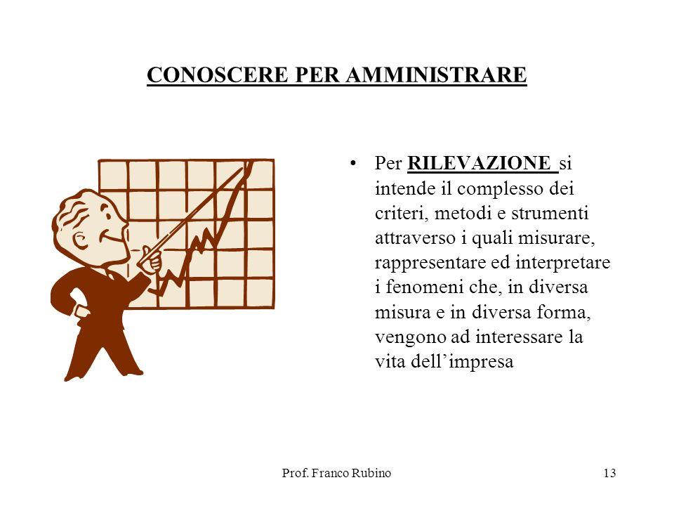 Prof. Franco Rubino13 CONOSCERE PER AMMINISTRARE Per RILEVAZIONE si intende il complesso dei criteri, metodi e strumenti attraverso i quali misurare,
