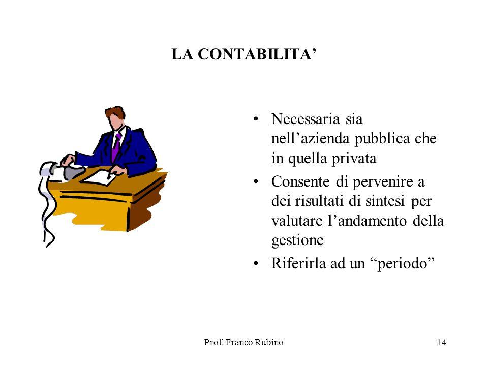 Prof. Franco Rubino14 LA CONTABILITA Necessaria sia nellazienda pubblica che in quella privata Consente di pervenire a dei risultati di sintesi per va