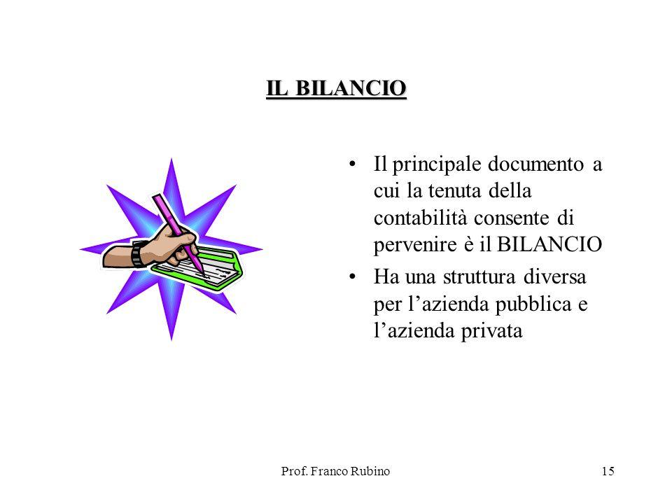 Prof. Franco Rubino15 IL BILANCIO Il principale documento a cui la tenuta della contabilità consente di pervenire è il BILANCIO Ha una struttura diver