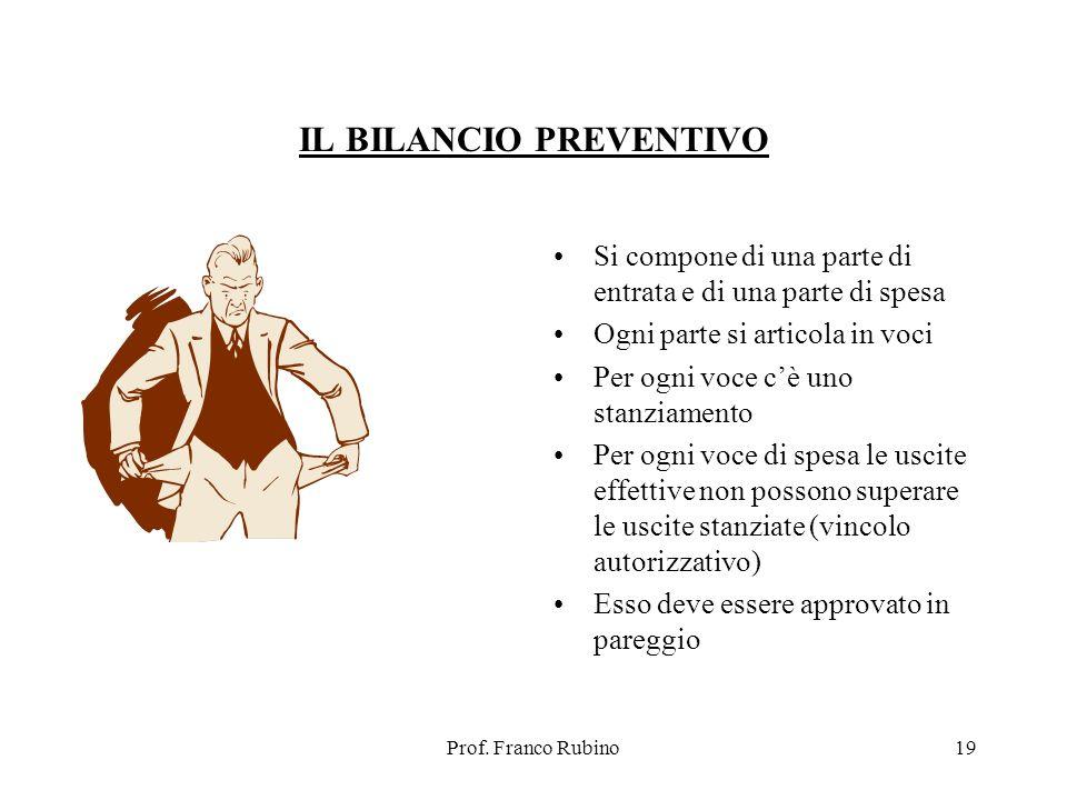 Prof. Franco Rubino19 IL BILANCIO PREVENTIVO Si compone di una parte di entrata e di una parte di spesa Ogni parte si articola in voci Per ogni voce c