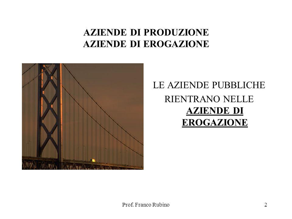 Prof. Franco Rubino2 AZIENDE DI PRODUZIONE AZIENDE DI EROGAZIONE LE AZIENDE PUBBLICHE RIENTRANO NELLE AZIENDE DI EROGAZIONE