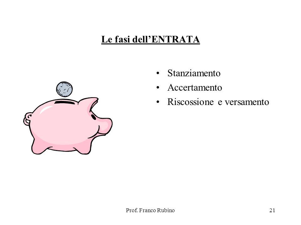 Prof. Franco Rubino21 Le fasi dellENTRATA Stanziamento Accertamento Riscossione e versamento