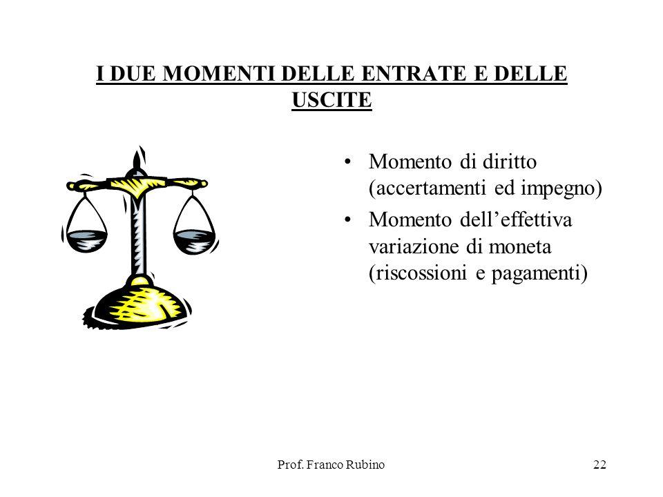 Prof. Franco Rubino22 I DUE MOMENTI DELLE ENTRATE E DELLE USCITE Momento di diritto (accertamenti ed impegno) Momento delleffettiva variazione di mone