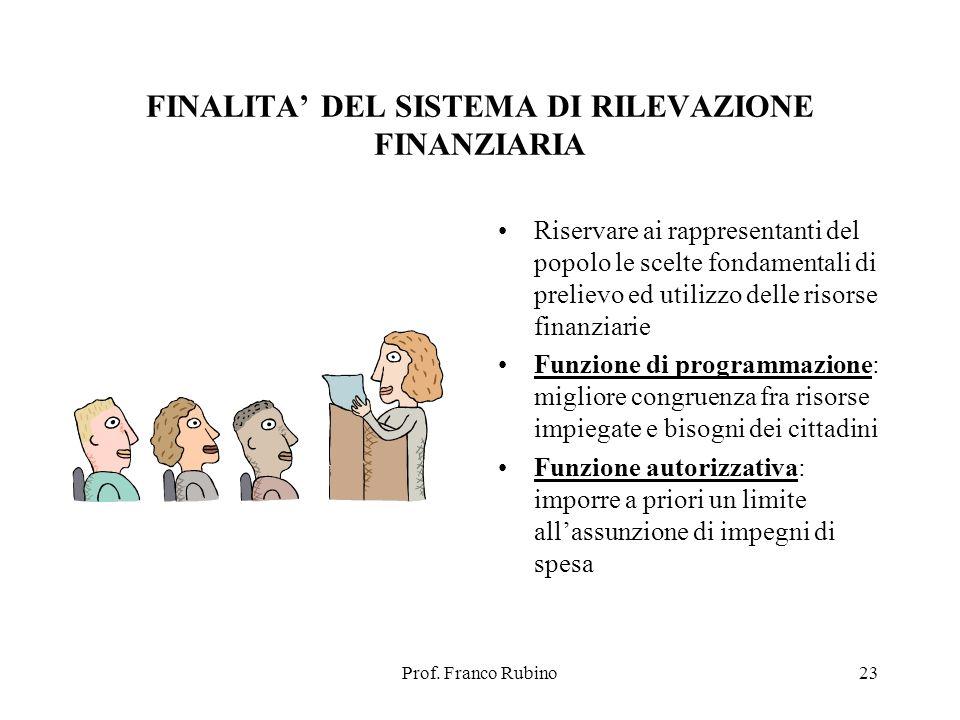 Prof. Franco Rubino23 FINALITA DEL SISTEMA DI RILEVAZIONE FINANZIARIA Riservare ai rappresentanti del popolo le scelte fondamentali di prelievo ed uti