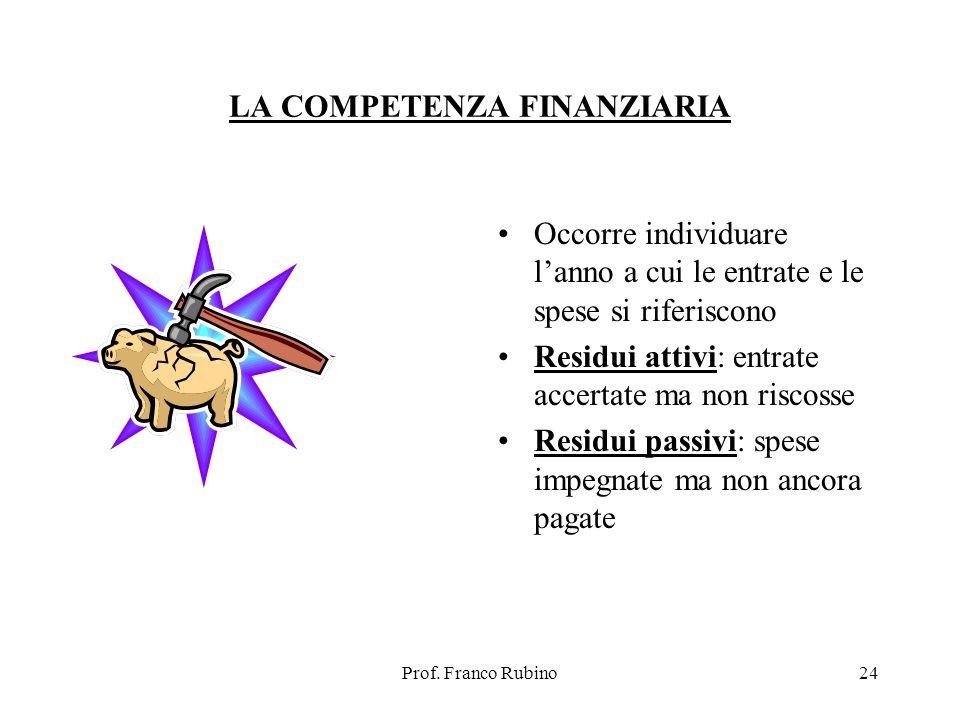 Prof. Franco Rubino24 LA COMPETENZA FINANZIARIA Occorre individuare lanno a cui le entrate e le spese si riferiscono Residui attivi: entrate accertate