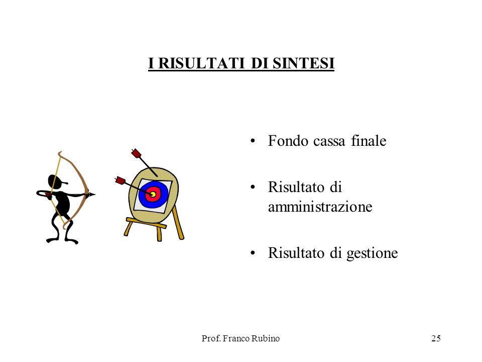 Prof. Franco Rubino25 I RISULTATI DI SINTESI Fondo cassa finale Risultato di amministrazione Risultato di gestione