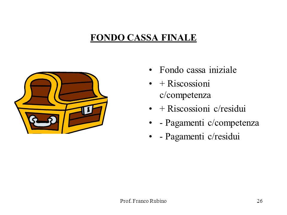 Prof. Franco Rubino26 FONDO CASSA FINALE Fondo cassa iniziale + Riscossioni c/competenza + Riscossioni c/residui - Pagamenti c/competenza - Pagamenti