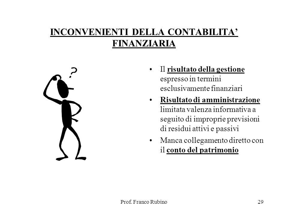 Prof. Franco Rubino29 INCONVENIENTI DELLA CONTABILITA FINANZIARIA Il risultato della gestione espresso in termini esclusivamente finanziari Risultato
