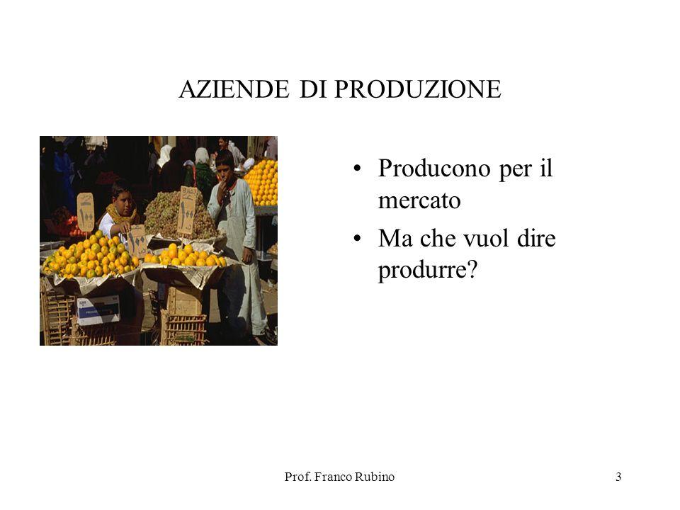 Prof. Franco Rubino3 AZIENDE DI PRODUZIONE Producono per il mercato Ma che vuol dire produrre?