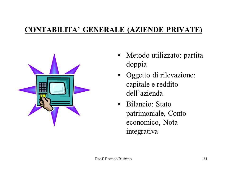 Prof. Franco Rubino31 CONTABILITA GENERALE (AZIENDE PRIVATE) Metodo utilizzato: partita doppia Oggetto di rilevazione: capitale e reddito dellazienda