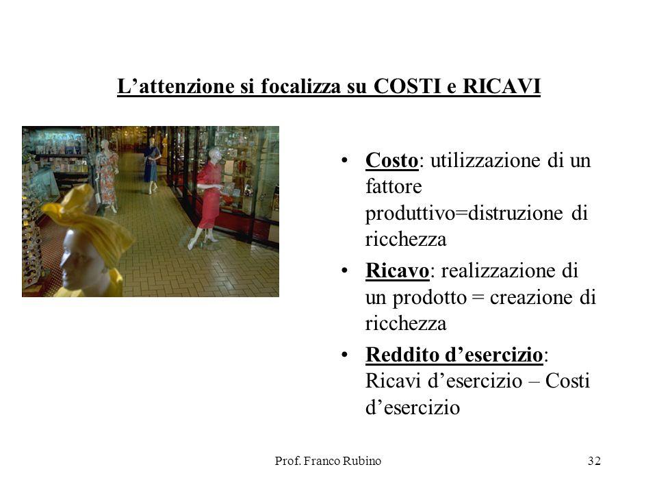 Prof. Franco Rubino32 Lattenzione si focalizza su COSTI e RICAVI Costo: utilizzazione di un fattore produttivo=distruzione di ricchezza Ricavo: realiz