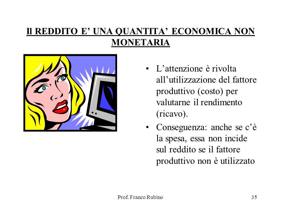 Prof. Franco Rubino35 Il REDDITO E UNA QUANTITA ECONOMICA NON MONETARIA Lattenzione è rivolta allutilizzazione del fattore produttivo (costo) per valu