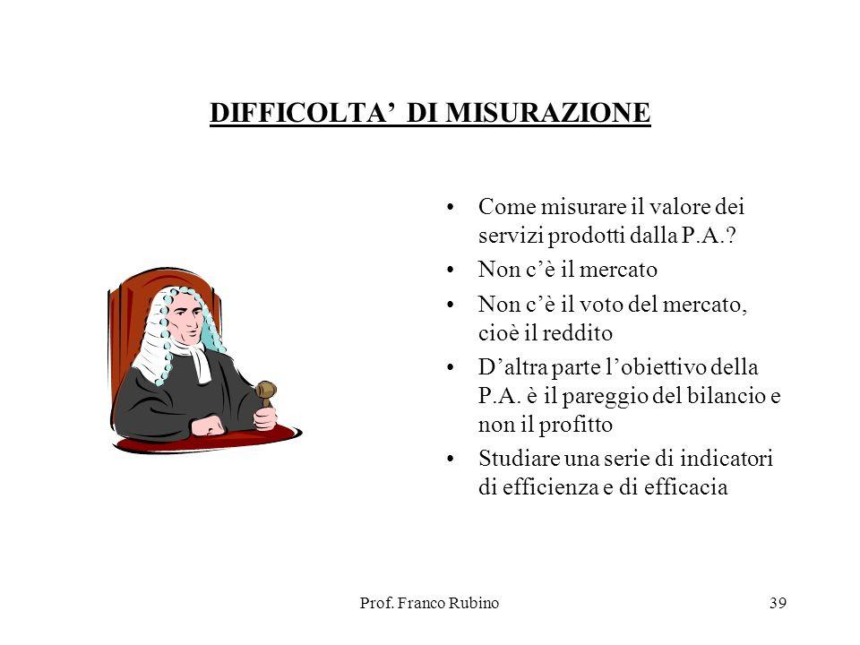 Prof. Franco Rubino39 DIFFICOLTA DI MISURAZIONE Come misurare il valore dei servizi prodotti dalla P.A.? Non cè il mercato Non cè il voto del mercato,