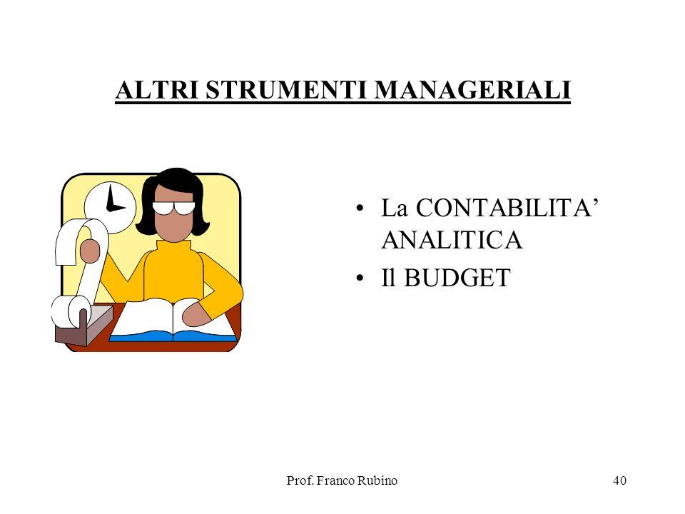 Prof. Franco Rubino40 ALTRI STRUMENTI MANAGERIALI La CONTABILITA ANALITICA Il BUDGET
