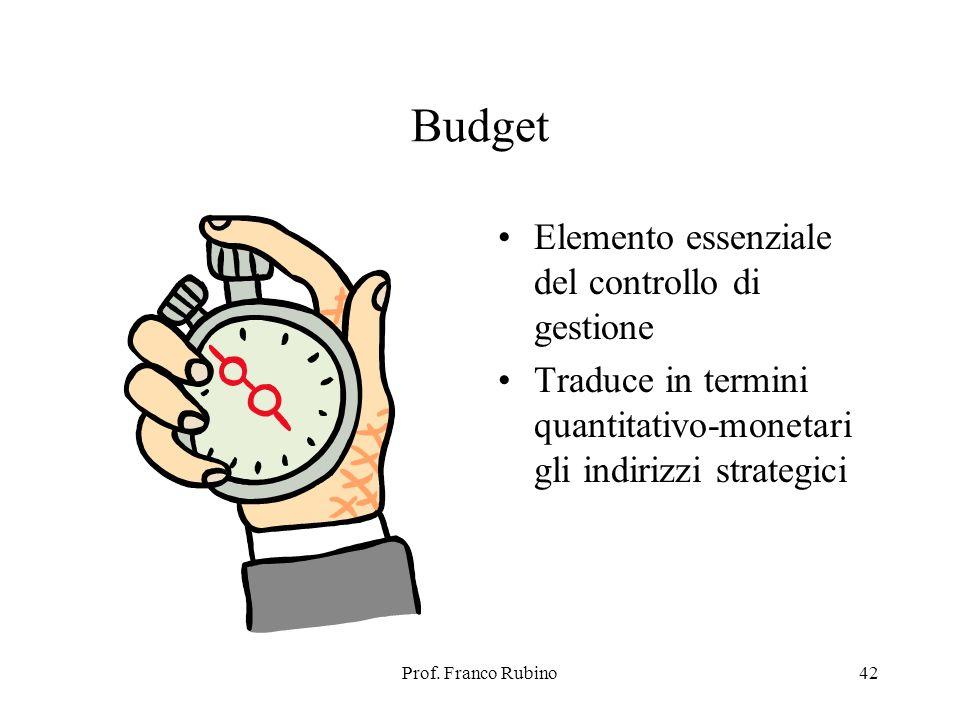 Prof. Franco Rubino42 Budget Elemento essenziale del controllo di gestione Traduce in termini quantitativo-monetari gli indirizzi strategici