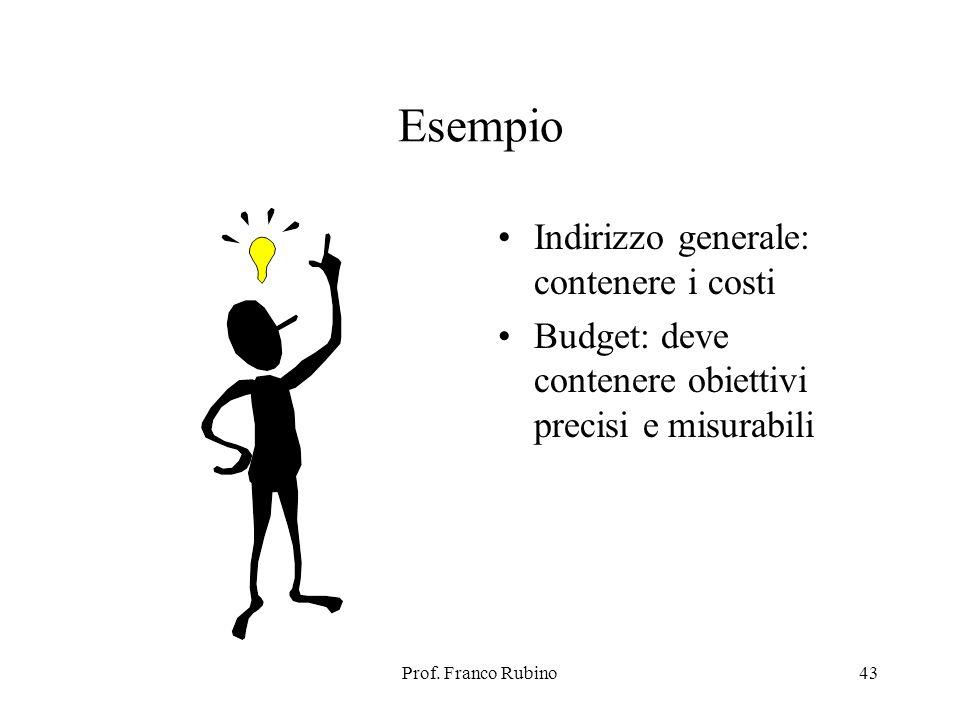 Prof. Franco Rubino43 Esempio Indirizzo generale: contenere i costi Budget: deve contenere obiettivi precisi e misurabili
