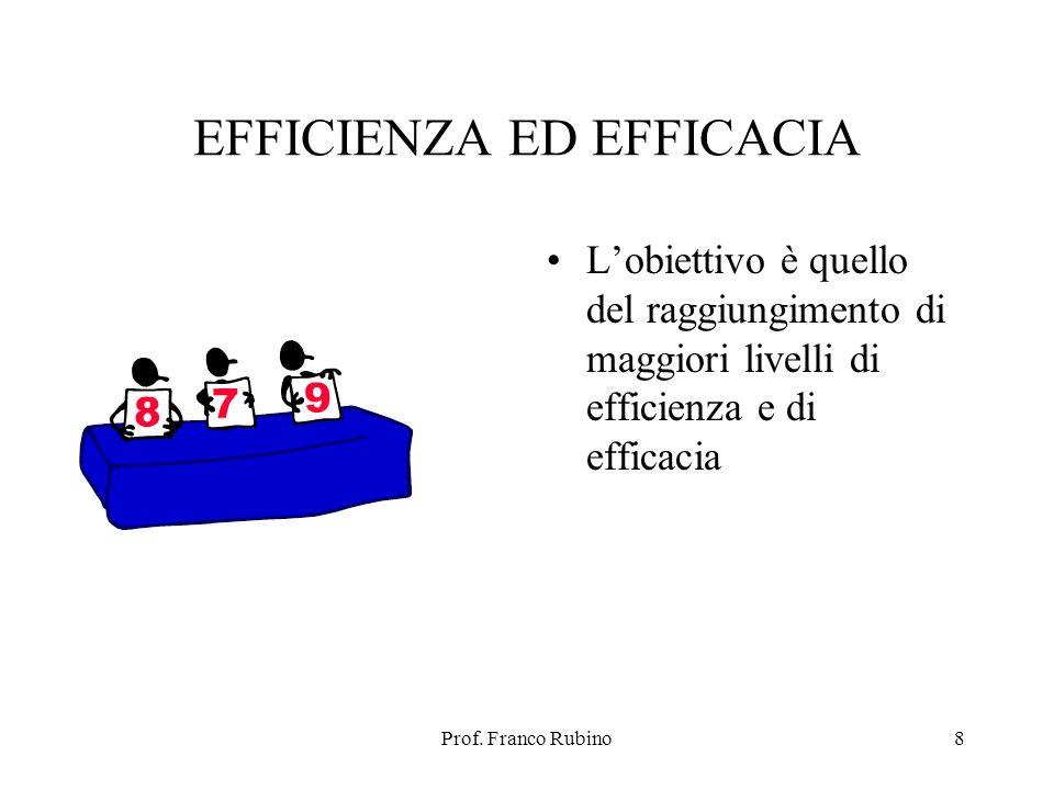 Prof. Franco Rubino8 EFFICIENZA ED EFFICACIA Lobiettivo è quello del raggiungimento di maggiori livelli di efficienza e di efficacia