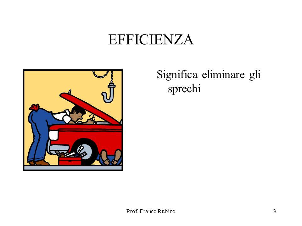 Prof. Franco Rubino9 EFFICIENZA Significa eliminare gli sprechi