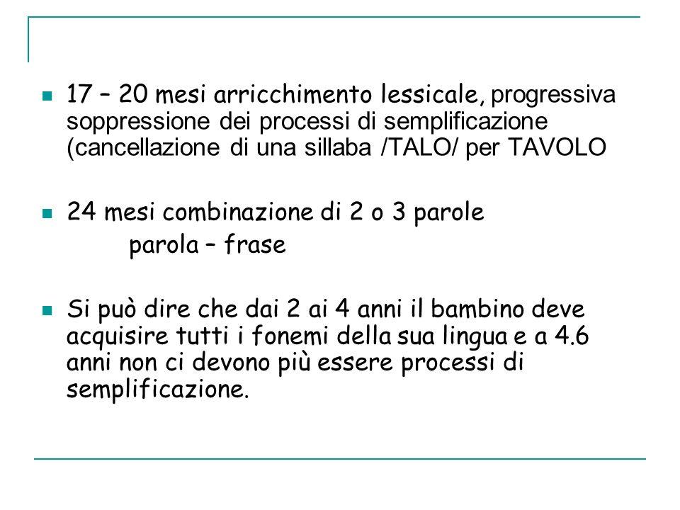 17 – 20 mesi arricchimento lessicale, progressiva soppressione dei processi di semplificazione (cancellazione di una sillaba /TALO/ per TAVOLO 24 mesi