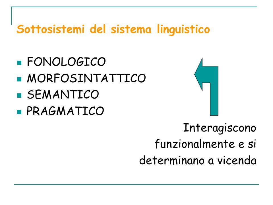 Sottosistemi del sistema linguistico FONOLOGICO MORFOSINTATTICO SEMANTICO PRAGMATICO Interagiscono funzionalmente e si determinano a vicenda
