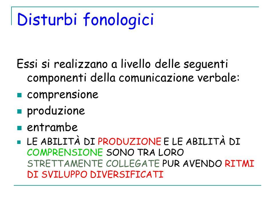 Disturbi fonologici Essi si realizzano a livello delle seguenti componenti della comunicazione verbale: comprensione produzione entrambe LE ABILITÀ DI
