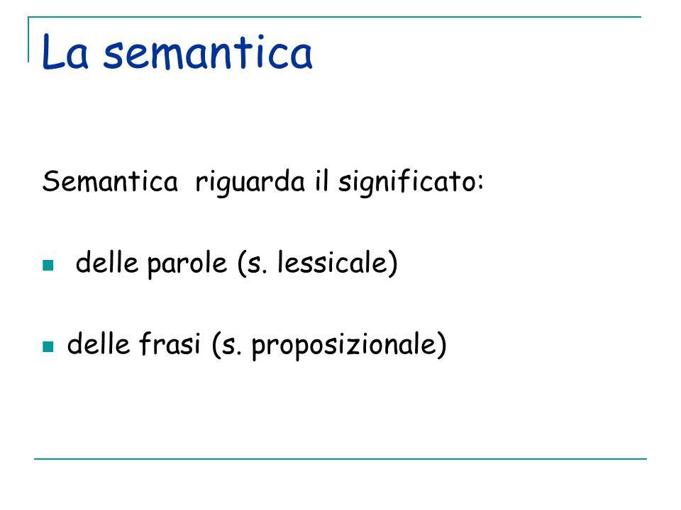 La semantica Semantica riguarda il significato: delle parole (s. lessicale) delle frasi (s. proposizionale)