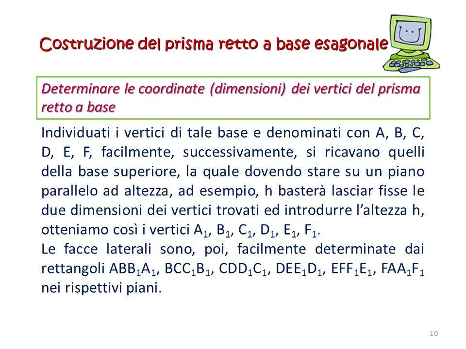 Costruzione del prisma retto a base esagonale Determinare le coordinate (dimensioni) dei vertici del prisma retto a base Individuati i vertici di tale