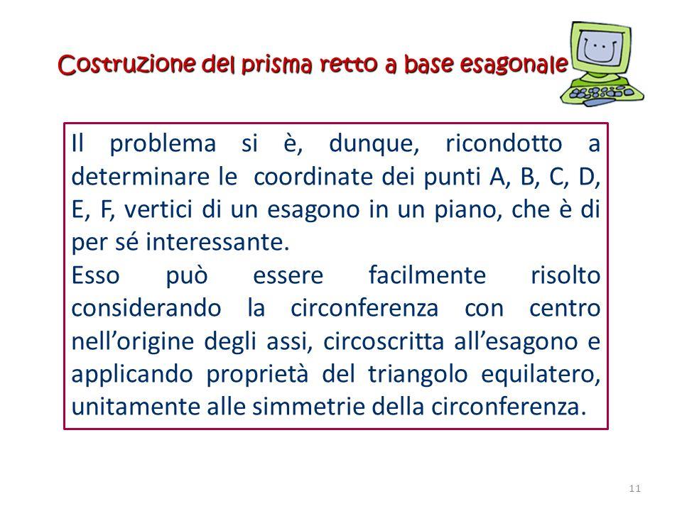 Costruzione del prisma retto a base esagonale Il problema si è, dunque, ricondotto a determinare le coordinate dei punti A, B, C, D, E, F, vertici di