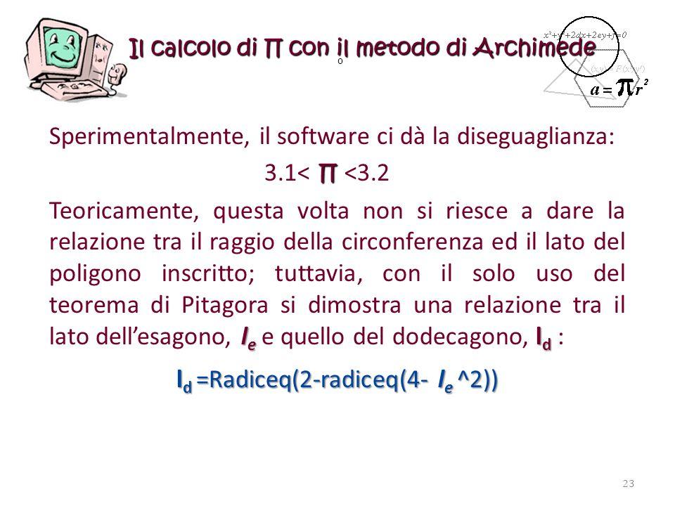 Il calcolo di con il metodo di Archimede Sperimentalmente, il software ci dà la diseguaglianza: 3.1< <3.2 l e l d Teoricamente, questa volta non si ri