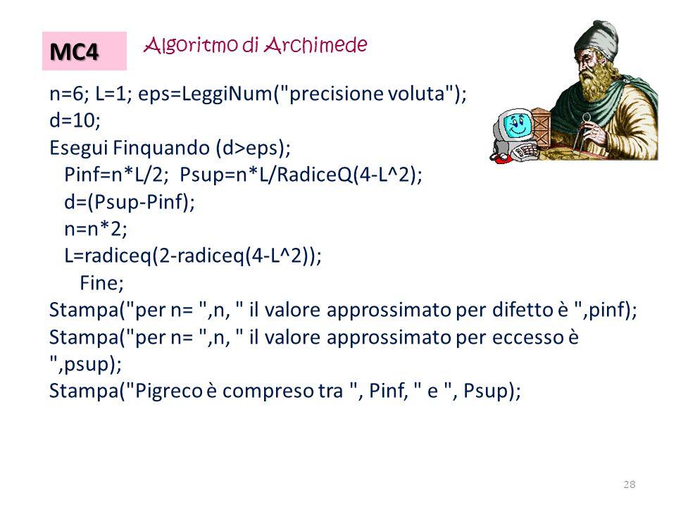Algoritmo di Archimede n=6; L=1; eps=LeggiNum(