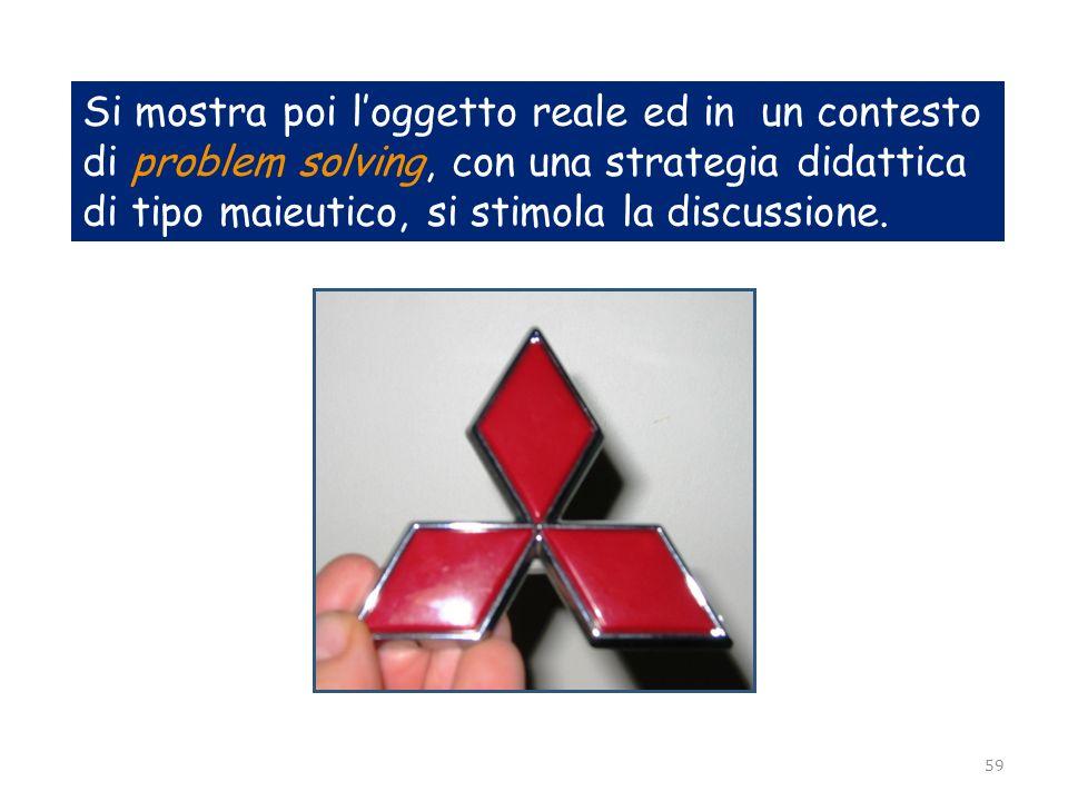 59 Si mostra poi loggetto reale ed in un contesto di problem solving, con una strategia didattica di tipo maieutico, si stimola la discussione. © Anna