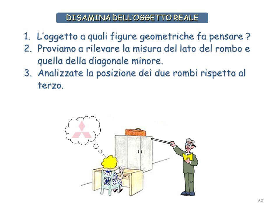 60 1. Loggetto a quali figure geometriche fa pensare ? 2. Proviamo a rilevare la misura del lato del rombo e quella della diagonale minore. quella del