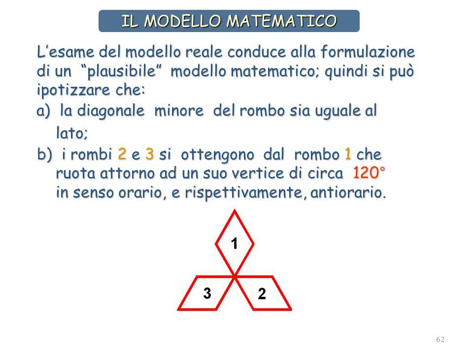 62 IL MODELLO MATEMATICO Lesame del modello reale conduce alla formulazione di un plausibile modello matematico; quindi si può ipotizzare che: a) la d