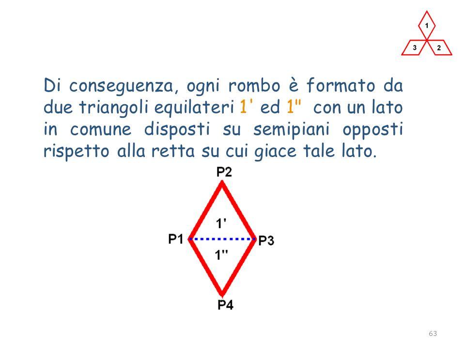 63 Di conseguenza, ogni rombo è formato da due triangoli equilateri 1' ed 1