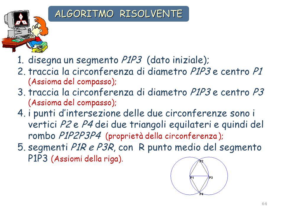 64 1.disegna un segmento P1P3 (dato iniziale); 2.traccia la circonferenza di diametro P1P3 e centro P1 (Assioma del compasso); 3.traccia la circonfere