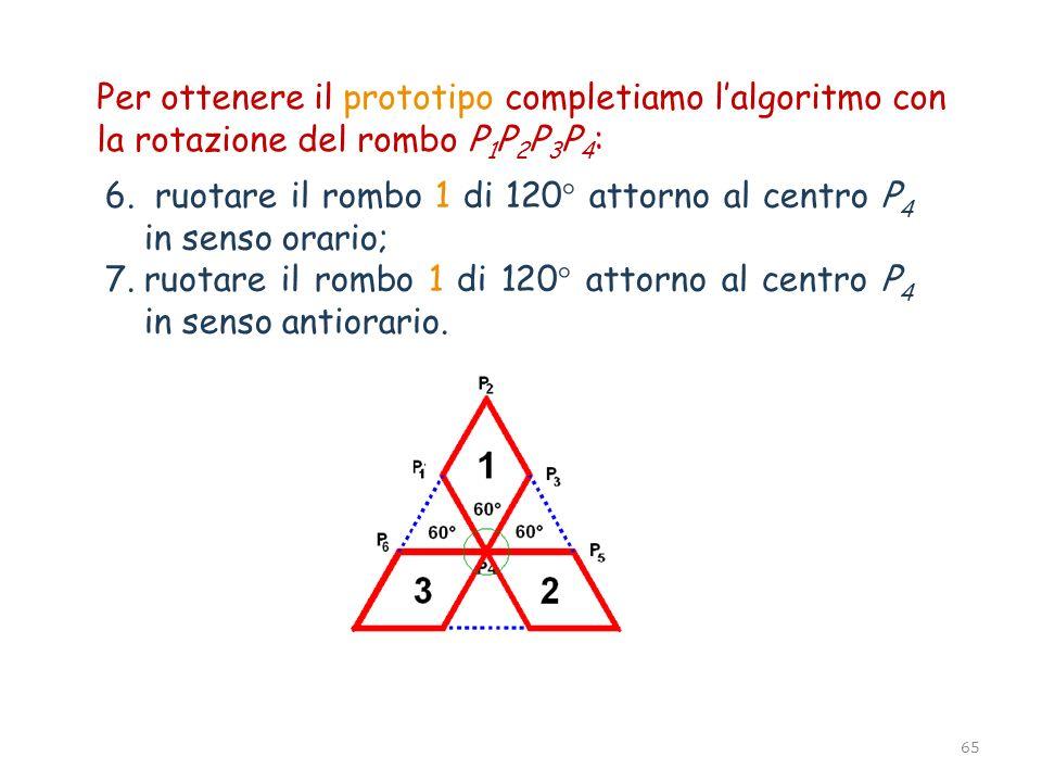 65 Per ottenere il prototipo completiamo lalgoritmo con la rotazione del rombo P 1 P 2 P 3 P 4 : 6. ruotare il rombo 1 di 120° attorno al centro P 4 i