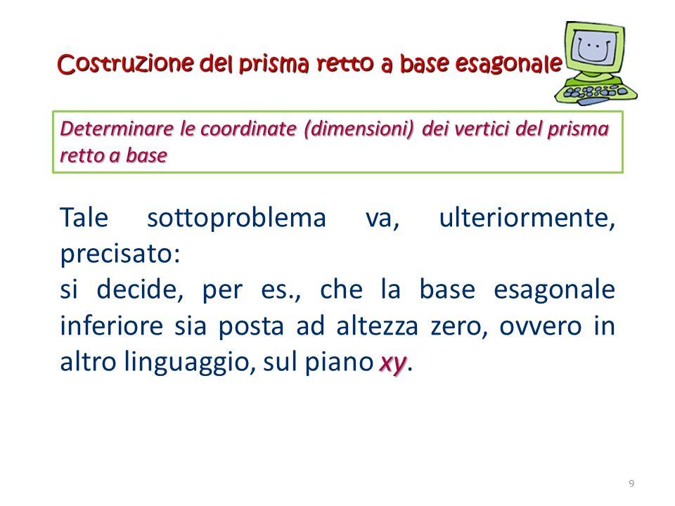 Costruzione del prisma retto a base esagonale Determinare le coordinate (dimensioni) dei vertici del prisma retto a base Tale sottoproblema va, ulteri